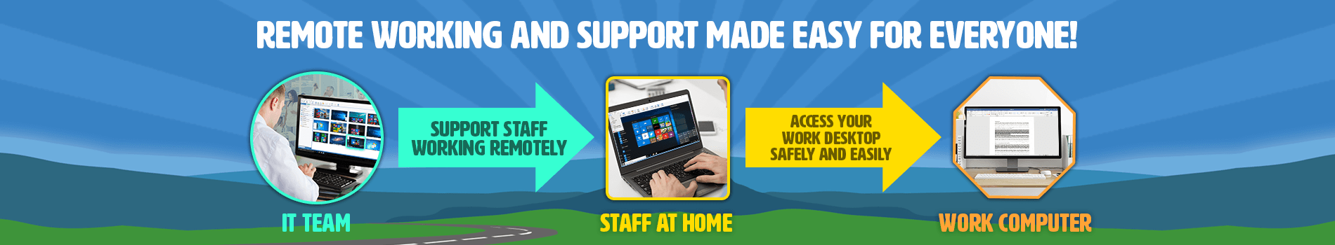 Remote working and support